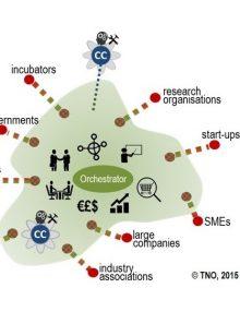 DIH UM tudi uradno vpisan v katalog digitalnih inovacijskih stičišč